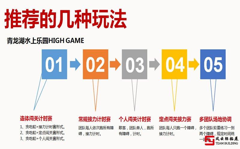 HIGH GAME大型团队活动